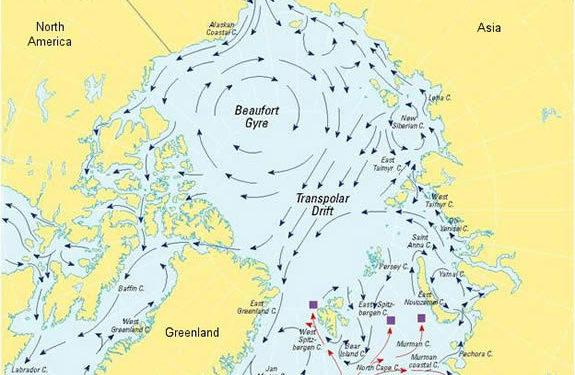 Σχήμα 1. Θαλάσσια ρεύματα στον Αρκτικό ωκεανό.